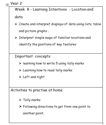 math worksheet : maths worksheet year 4 australia  the best and most comprehensive  : Year 2 Maths Worksheets Australia