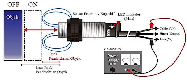 Sensor Proximity Kapasitif tidak terkena objek