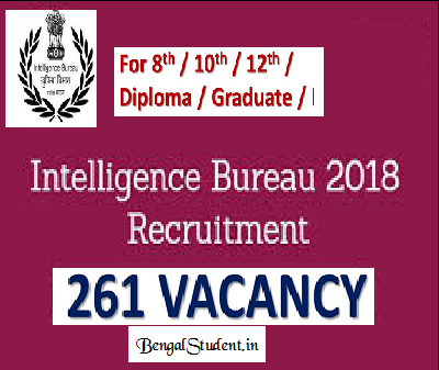 Intelligence Bureau Recruitment 2018 Apply Online