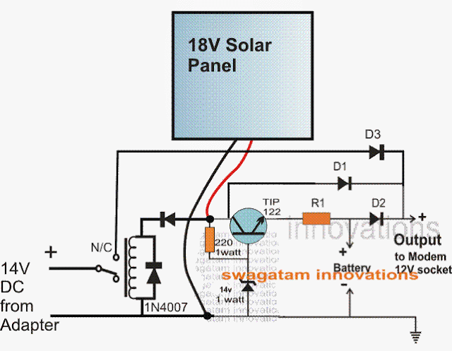 Solar Panel based Redundant UPS Working and Design Details