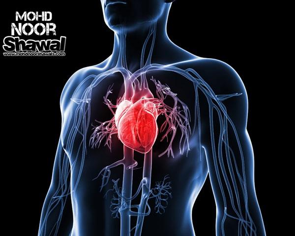 5 Tanda Penyakit Jantung Yang Perlu Diketahui