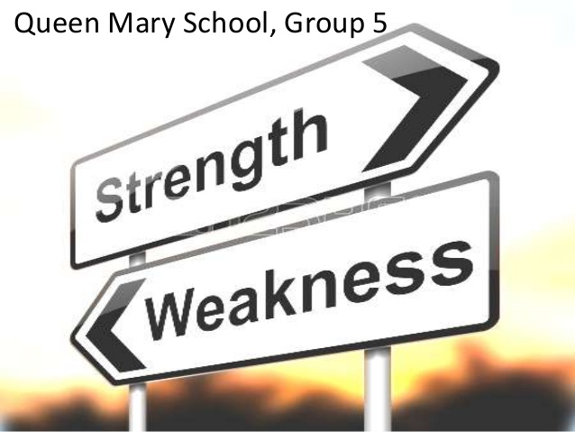 """understanding your strengths and weaknesses Understanding+your+talents+&+strengths+ managementdevelopmentmee9ng+ strengths+or+weaknesses+ """"which do you think will help you improve the most."""