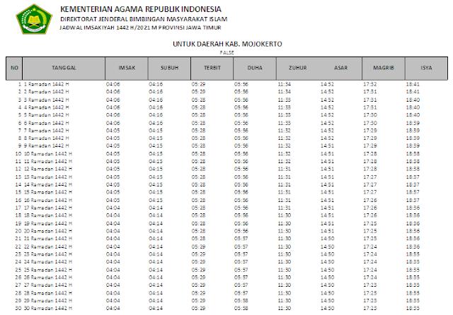 Jadwal Imsakiyah Ramadhan 1442 H Kabupaten Mojokerto, Provinsi Jawa Timur