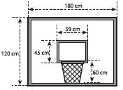 Gambar dan ukuran ring basket