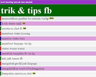 Semua Cara Untuk Membuat Status Facebook