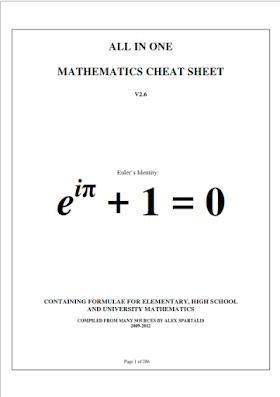 Mathematics Formulas cheat Sheet Pdf
