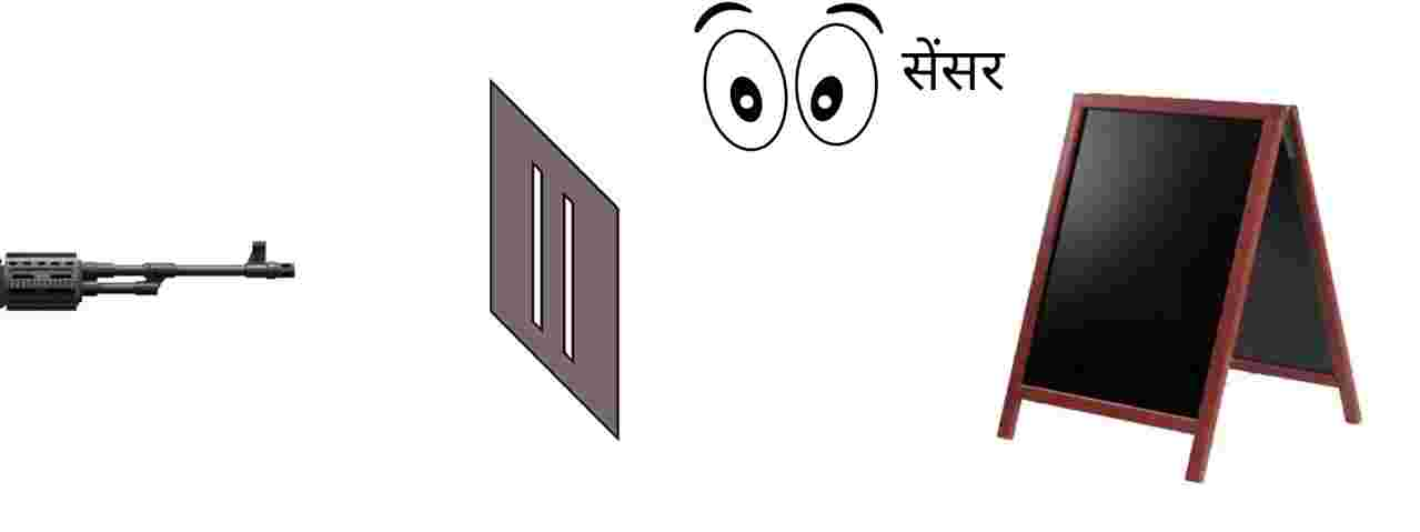 What is quantum physics in hindi