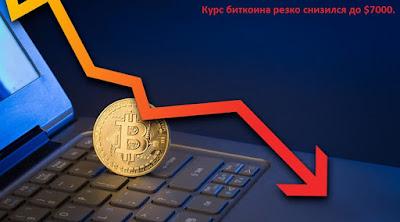 Курс биткоина резко снизился до $7000.