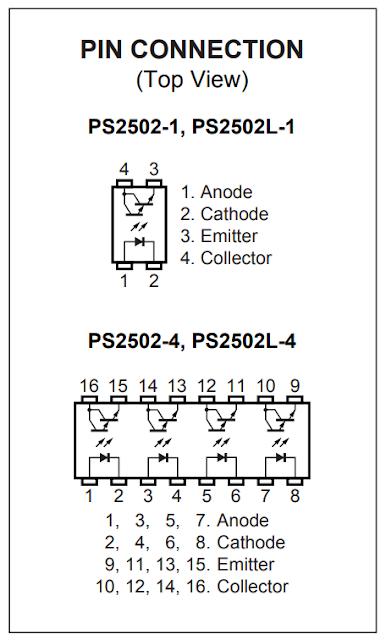 ps2502