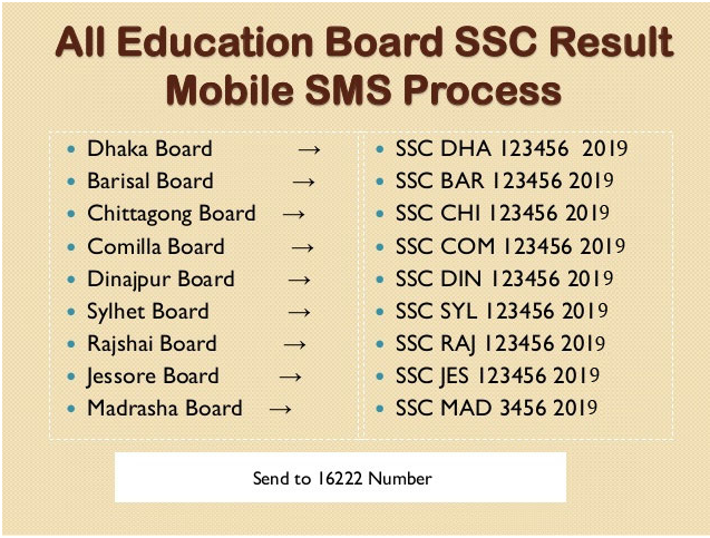 ssc result check by sms