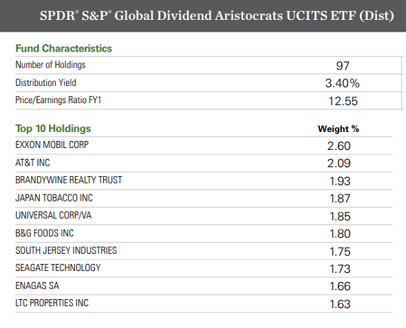 global-dividends-aristocrats