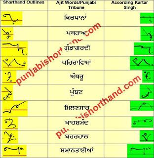 15-february-2021-ajit-tribune-shorthand-outlines