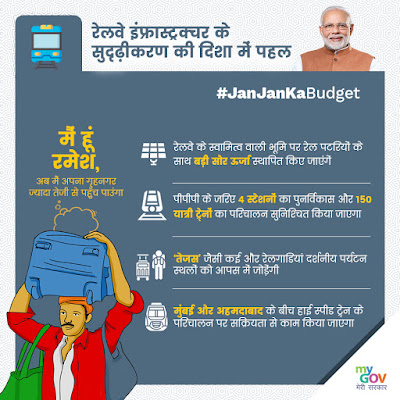 railways-hindi-budget