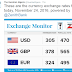 $1 to N470? See the currency exchange rates as of today