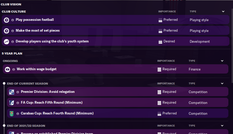 FM21 Sheffield Board Requirements