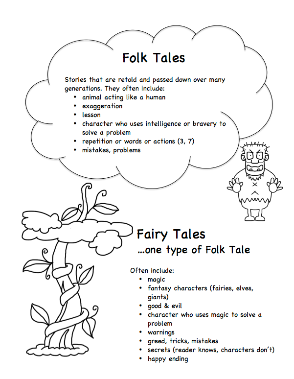 Love2learn2day fractured fairy tales character for Tale definition