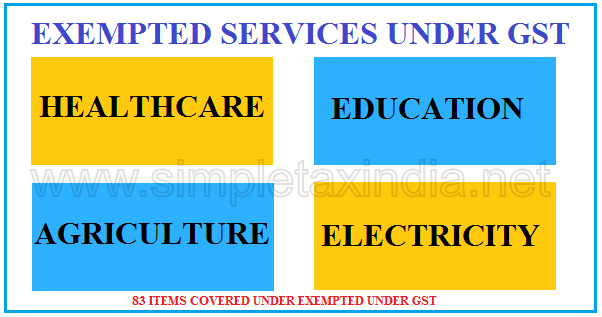 LIST OF 83 SERVICES EXEMPTED UNDER GST | SIMPLE TAX INDIA