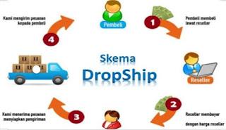 memulai-usaha-dropship-bisnis-tanpa-modal