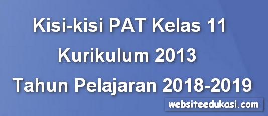 Kisi-kisi PAT/UKK Akidah Akhlak Kelas 11 K13 Tahun 2019