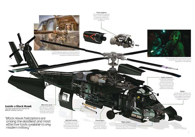 Sikorsky MH-60 Black Hawk,  The Battle of Mogadishu
