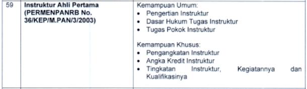 kisi-kisi materi skb Instruktur Ahli Pertama formasi cpns pppk tahun 2021 tomatalikuang.com