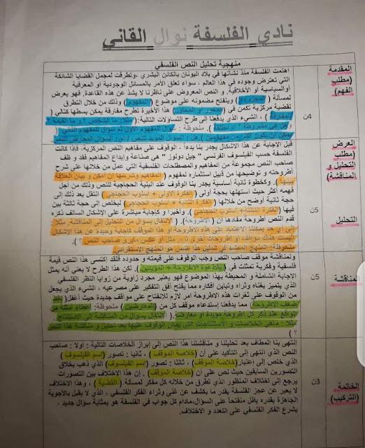 منهجية تحليل النص الفلسفي نادي الفلسفة