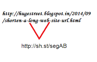 How to Shorten a Long Web Site URL