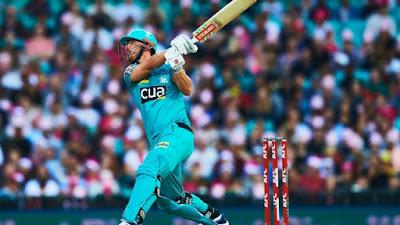 Top 5 batsmen with highest average in T20 cricket