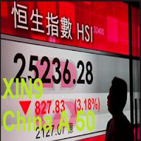 중국 주식 : 차이나 A50 선물 매매 전략 목표가 17300 (+26.28%) - 해외선물 FTSE China A50, XIN9, SGX: CN