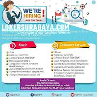 Bursa Kerja Surabaya di FixPrint Indonesia Oktober 2020
