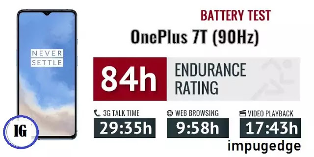 Battery Life Of One Plus 7t