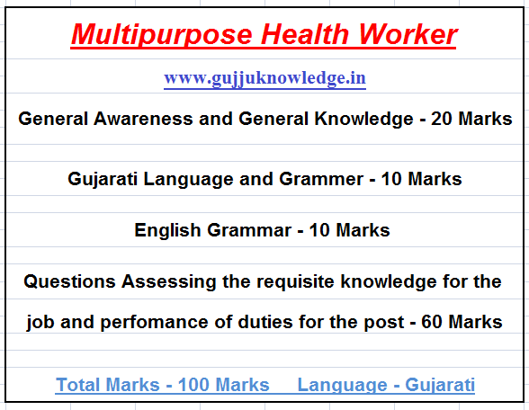 GPSSB Multipurpose Health Worker (MPHW) Exam New Syllabus.
