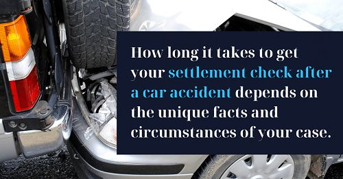 How to Settle a Car Accident Claim Without a Lawyer 4