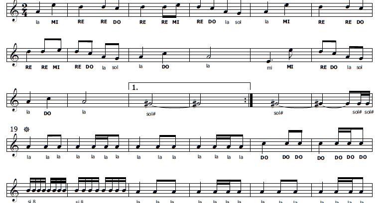 Musica e spartiti gratis per flauto dolce believer imagine dragons - Aggiungi un posto a tavola accordi ...