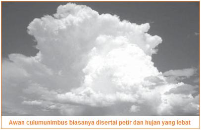 Awan Culumunimbus - Pengertian awan