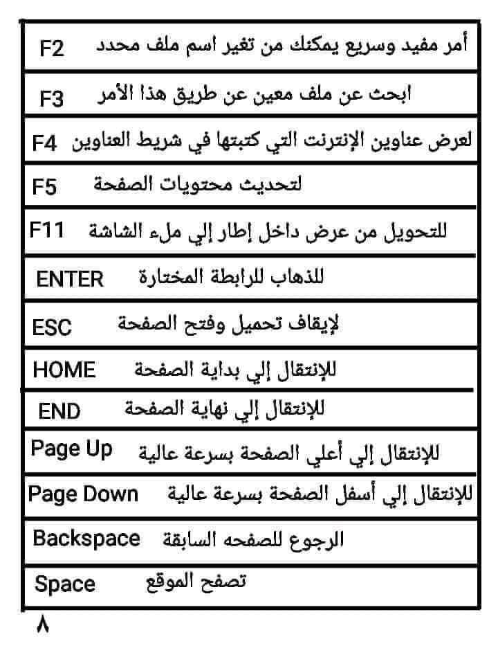 اسرار لوحة مفاتيح الكمبيوتر 9