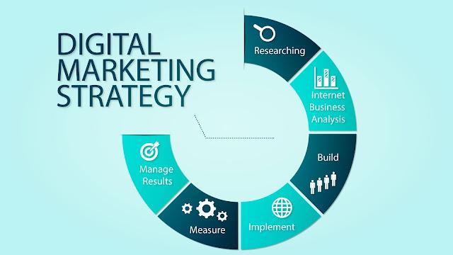Strategies for digital marketing