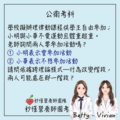 台灣營養師Vivian【秒懂營養師國考】跨理論模式(行為改變)