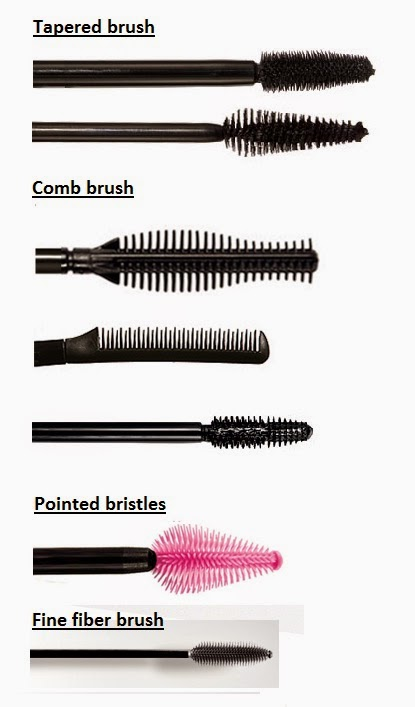 e0478709dc3 Choose a plastic comb brush for adding adding definition to eyes and go for  a brush with pointed bristles to prevent clumping or clustering of the  mascara.