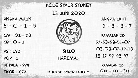 Prediksi Togel Sydney Sabtu 13 Juni 2020 - Kode Syair