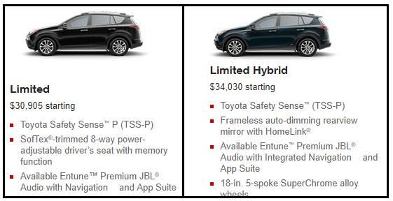 toyota rav specs release date  price auto toyota review