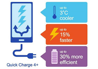 Qualcomm Quick Charge 4+ standard announced with 15% faster charging speeds