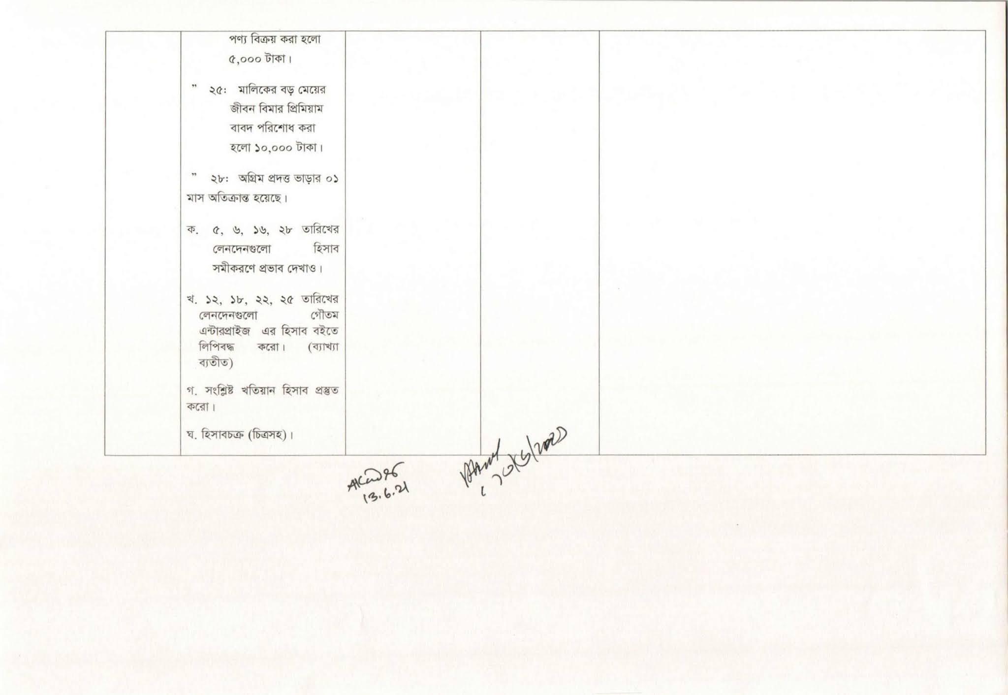 এইচএসসি ১ম সপ্তাহের এসাইনমেন্ট হিসাববিজ্ঞান পত্র প্রশ্ন ২০২১