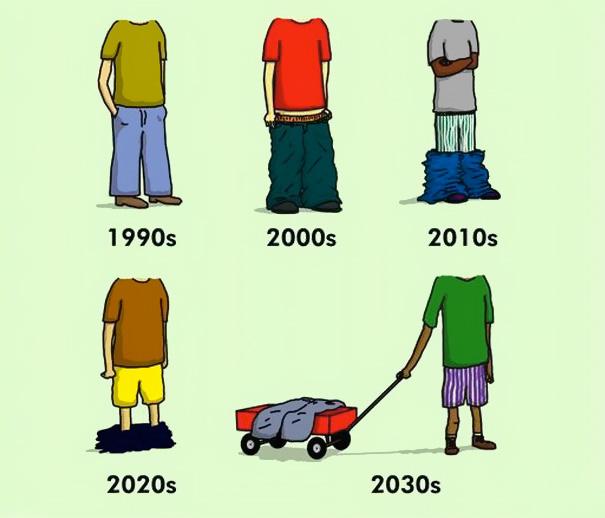 Guys' Pants Then vs Now