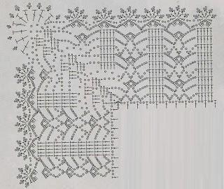 Crochet: Openwork plaid