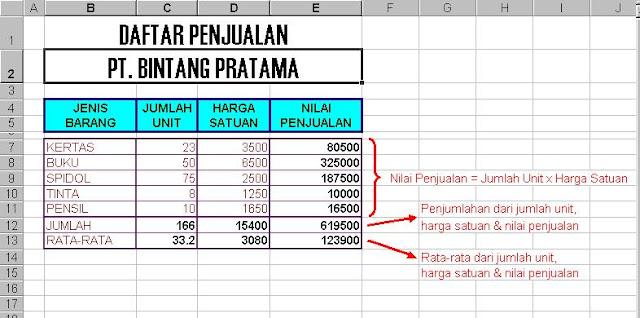 Soal Praktek Excel Dan Jawabannya Pdf Guru Galeri