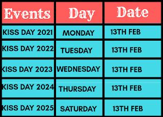 Happy Kiss Day Calendar