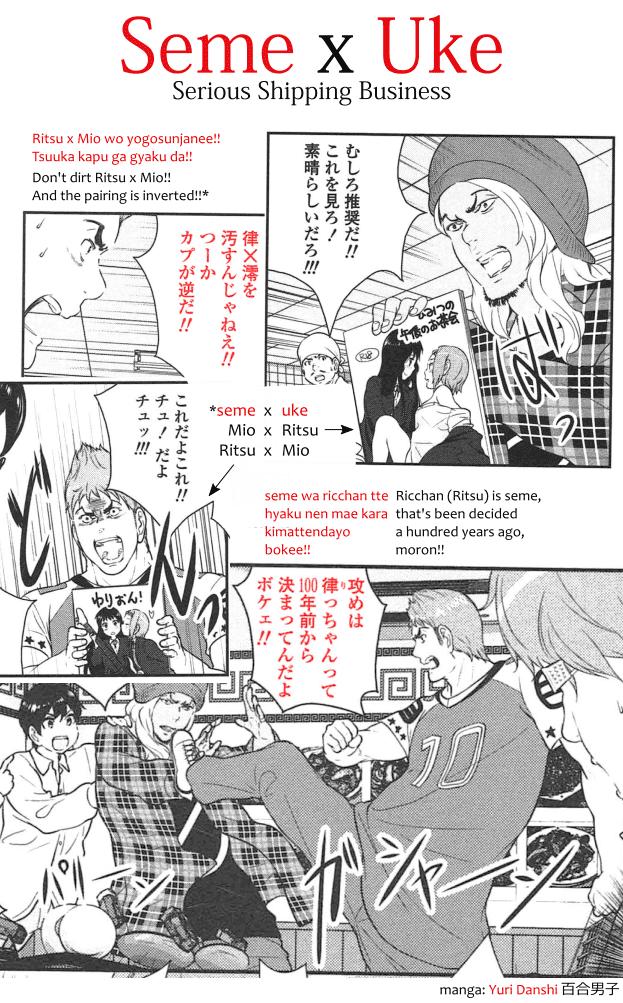 The importance of seme and uke in yaoi and yuri shipping, as seen in manga Yuri Danshi 百合男子, where a character ships Ritsu x Mio and other Mio x Ritsu from the anime K-On!