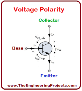 yakni Transistor NPN yang seringkali didapatkan dalam banyak sekali rangkaian elektronik Persamaan Transistor BC547 Terlengkap
