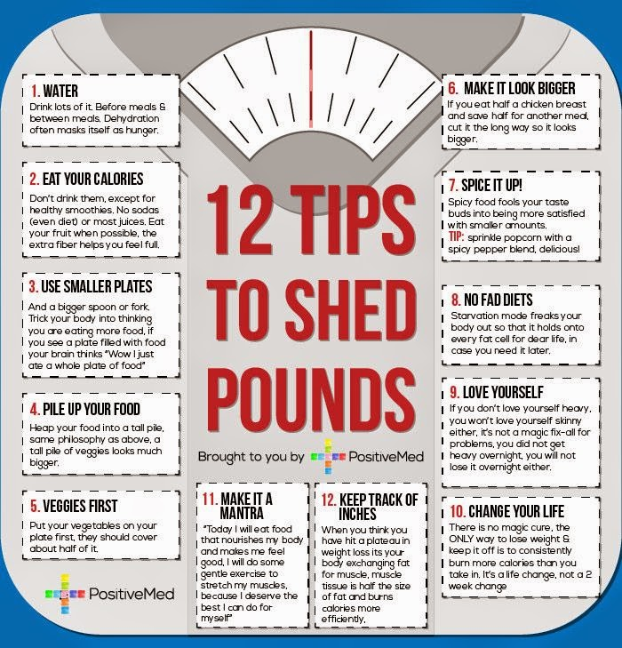 hover_share weight loss - 12 tips to shed pounds